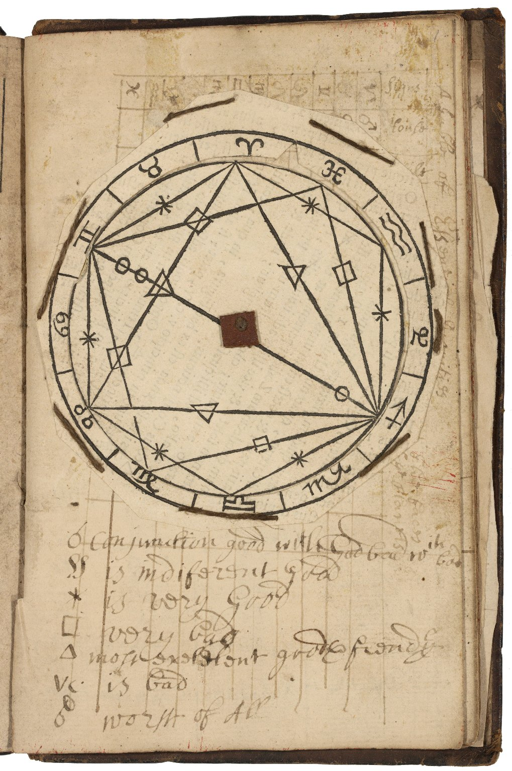 Parker's ephemeris for the year of our Lord 1710. ...