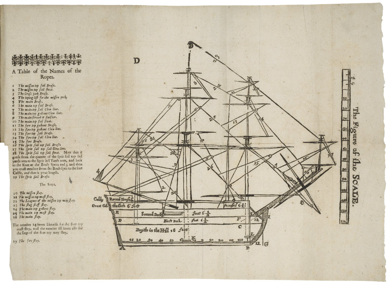 [Havenvending. English] The hauen-finding art, or The vvay to find any hauen or place at sea, by the latitude and variation.