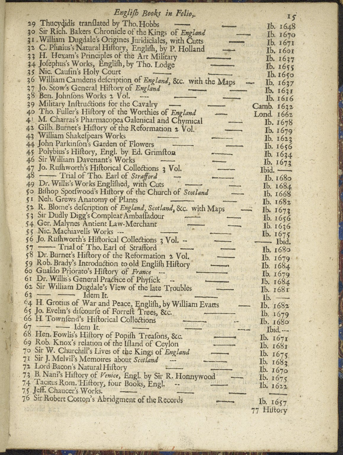 A Catalogue of Books, of the several Libraries Of the Honorable Sir William Coventry, And the Honorable Mr. Henry Coventry, Sometime Secretary of State to King Charles II. ...