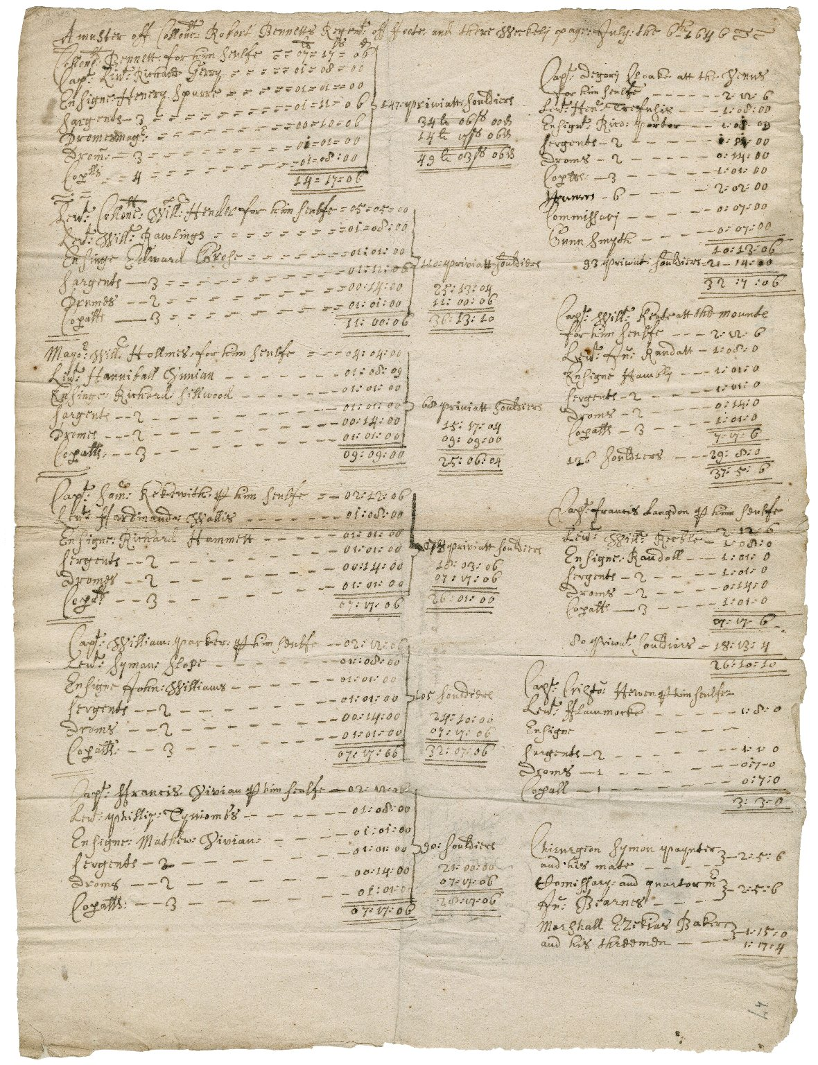 The muster of Colonel Robert Bennet's regiment of food and their weekly pay