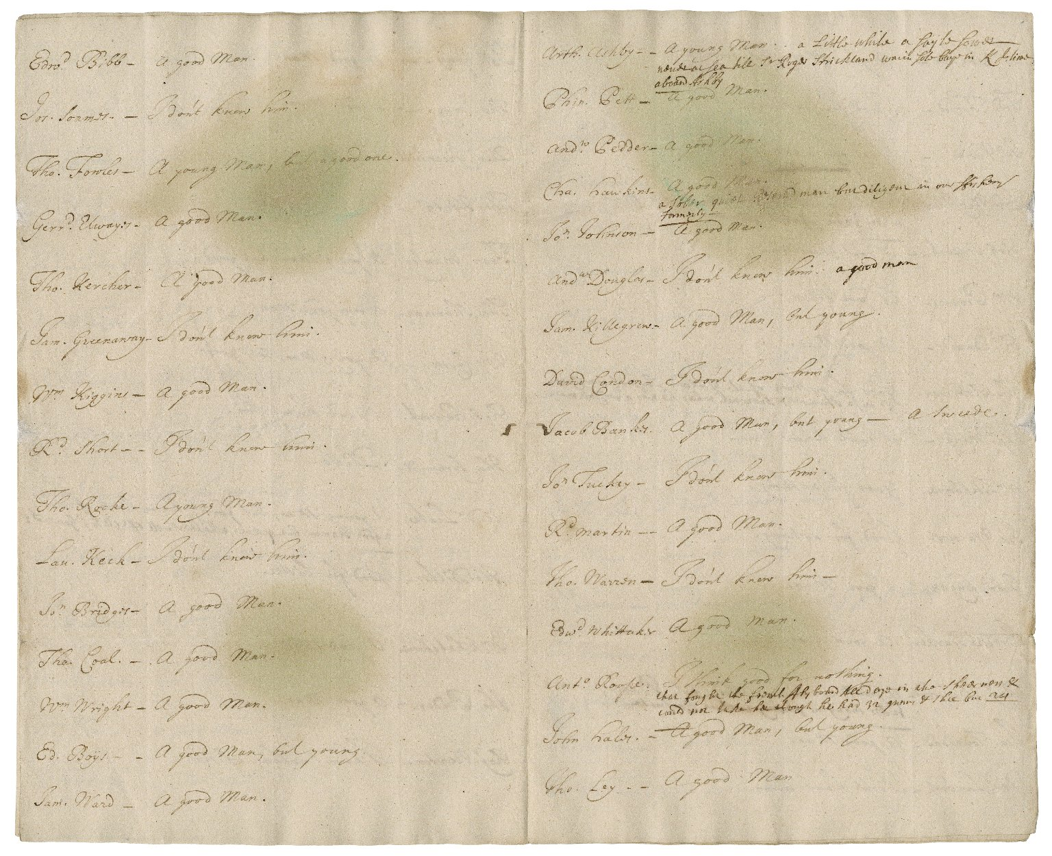 Report of the character of captains that served in the fleet the previous summer by Admiral Russell, later Earl of Orford