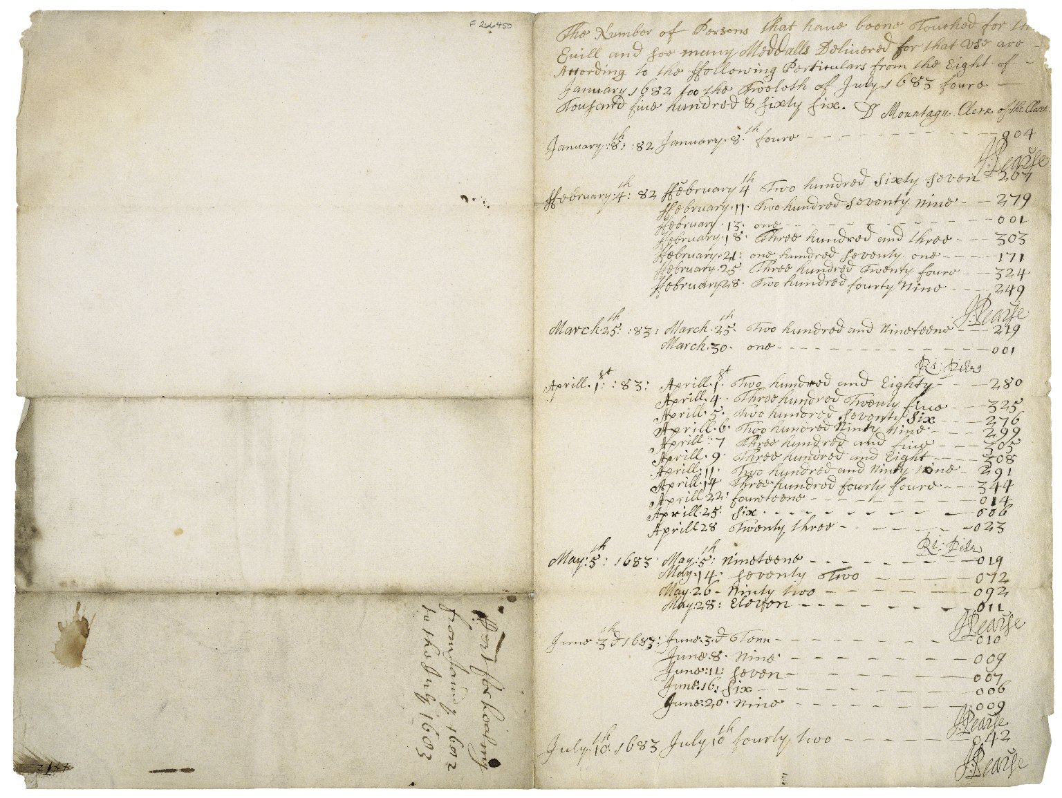 The number of persons that have been touched for the Evill and for many meddalls delivered for that use are according to the following particulars from the eight of January 1682 too the tweleth of July 1683 four thousand five hundred & sixty six ..., [manuscript], ca. 1683.