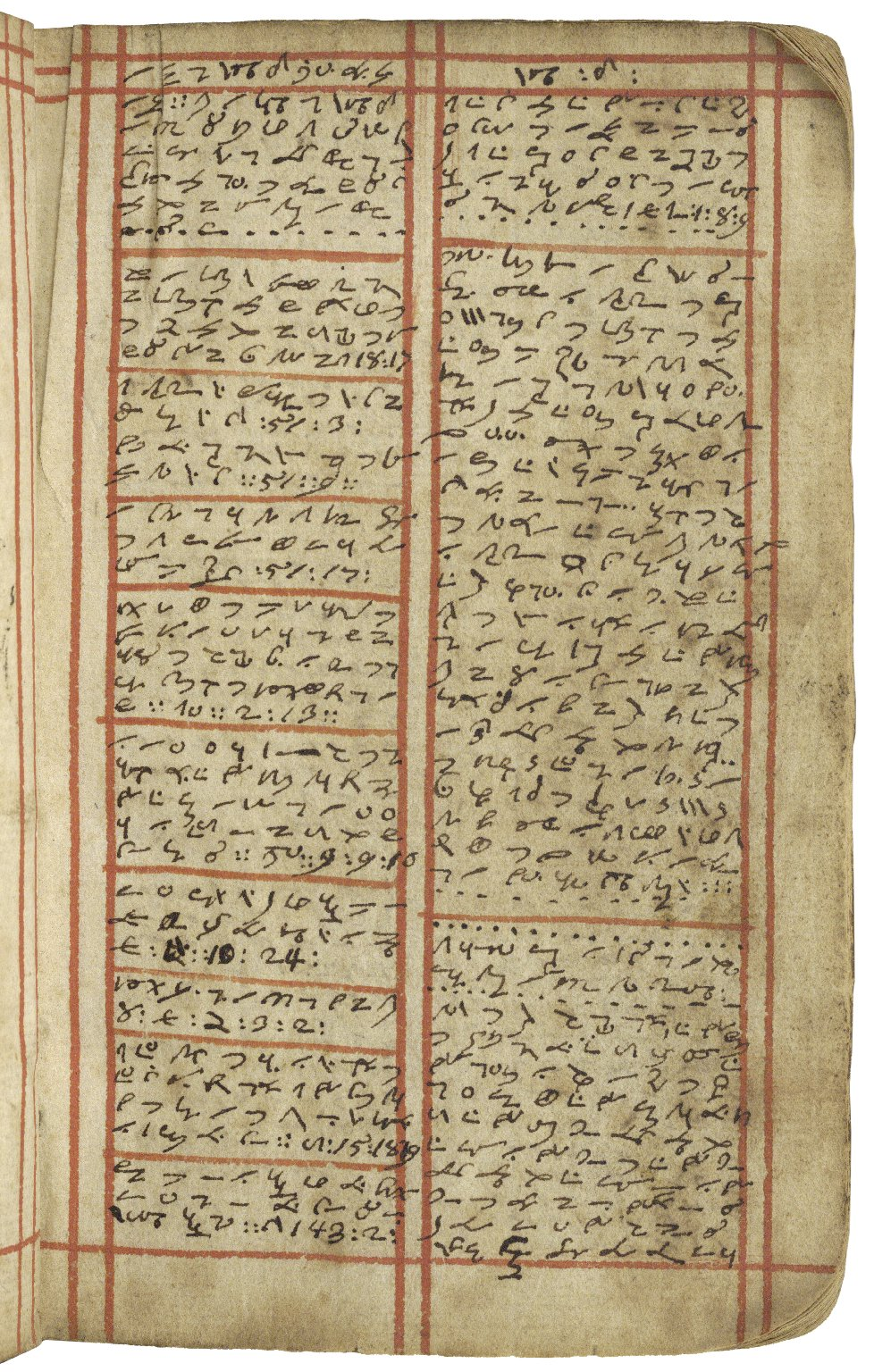 The Book of Common Prayer and Administration of the Sacraments and Other Rites and Ceremonies of the Church of England. With the Psalter or Psalms of David. Pointed as they are to be Sung or said in Churches. [And] The New Testament of Our Lord and Saviour Jesus Christ. Late 17th-century. [manuscript]