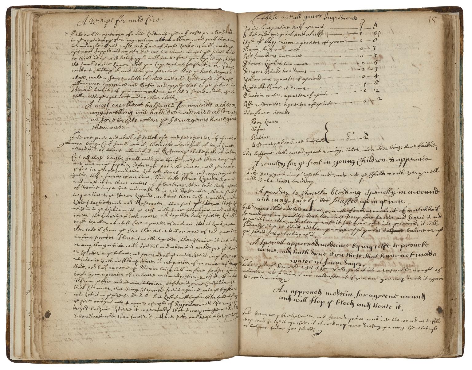 Pharmaceutical recipes [manuscript].